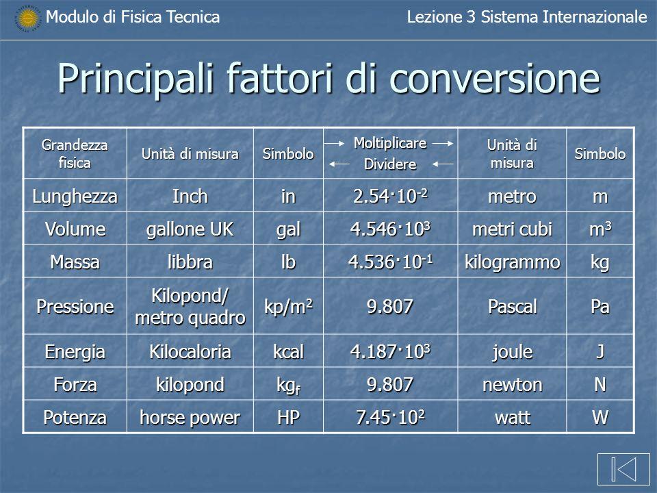 Modulo di Fisica TecnicaLezione 3 Sistema Internazionale Principali fattori di conversione Grandezza fisica Unità di misura SimboloMoltiplicareDivider