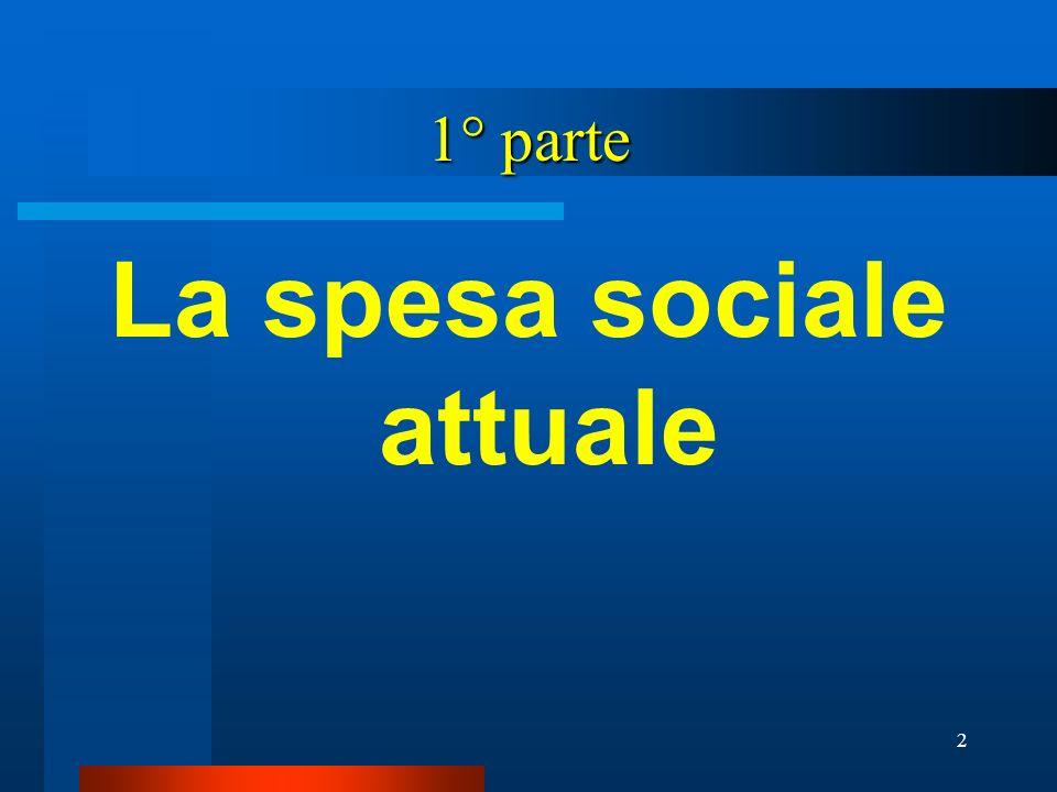 Franco Pesaresi53 SINTESI/4 (far crescere la spesa sociale) I servizi sociali comunali sono gracili, con differenze geografiche enormi, con carenze gravi (non autosufficienza, nidi, ecc.) e con un finanziamento che è il più basso dellEuropa dei 15.