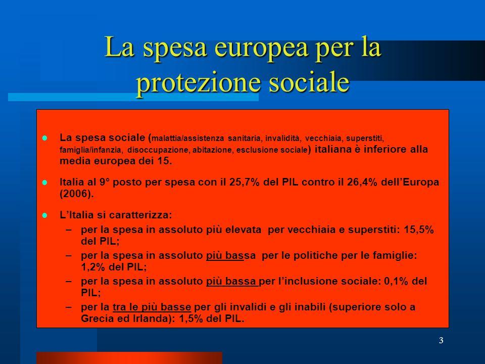 4 Spesa sociale pubblica totale (2003) PrestazioniMilioni di In % sul PILIn % su totale spesa Assegno sociale3.3460,247,7 Integrazione al minimo pensioni13.9451,0032,3 Pensioni di invalidità civile2.5440,185,9 Indennità di accompagnamento8.1660,5918,9 Maggiorazione sociale1.6200,123,7 Assegno per il nucleo familiare5.4950,4012,7 Sostegno locazione2480,020,6 Assegno per 3° figlio4230,031,0 Assegno di maternità2900,020,7 Pensioni di guerra1.5580,113,6 Ministero solidarietà sociale310,000,1 Totale prestazioni nazionali37.6662,7187,2 Servizi sociali comunali5.3780,3912,5 Province1290,010,3 Totale prestazioni locali5.5070,4012,8 TOTALE SPESA PER LASSISTENZA43.1733,11100,0