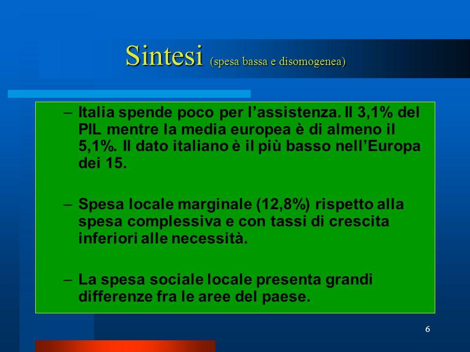 Franco Pesaresi47 Che cosa determina davvero la spesa sociale comunale.