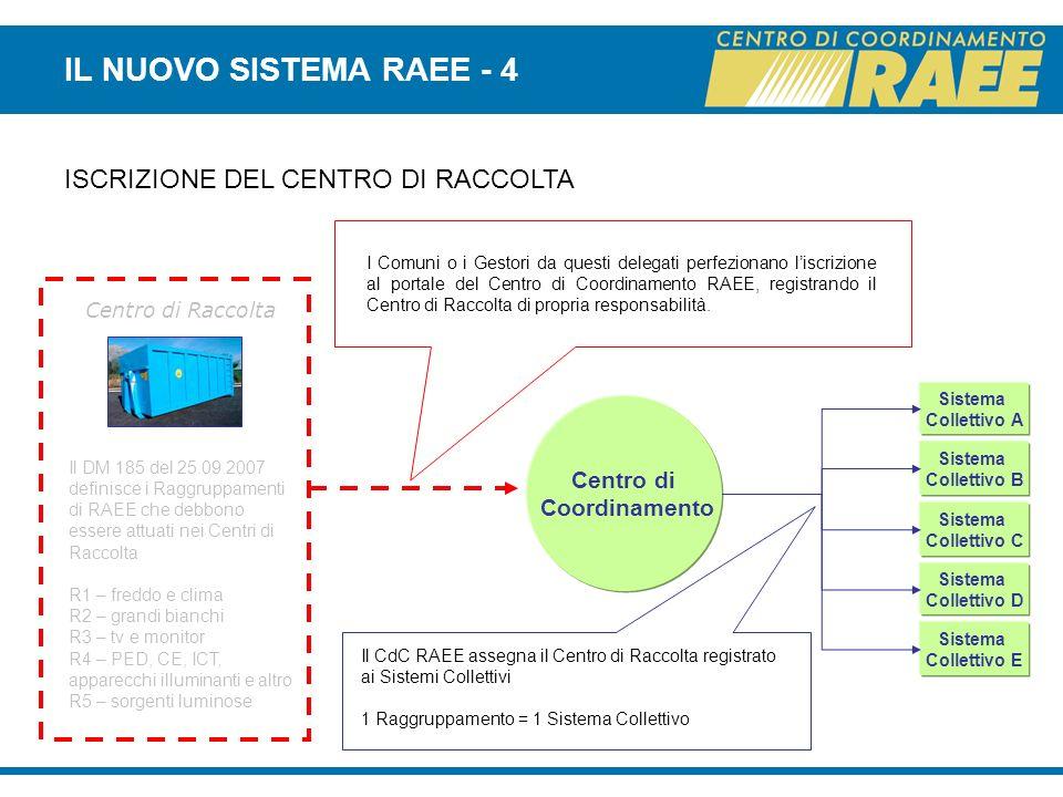 Il CdC RAEE assegna il Centro di Raccolta registrato ai Sistemi Collettivi 1 Raggruppamento = 1 Sistema Collettivo Centro di Raccolta Il DM 185 del 25