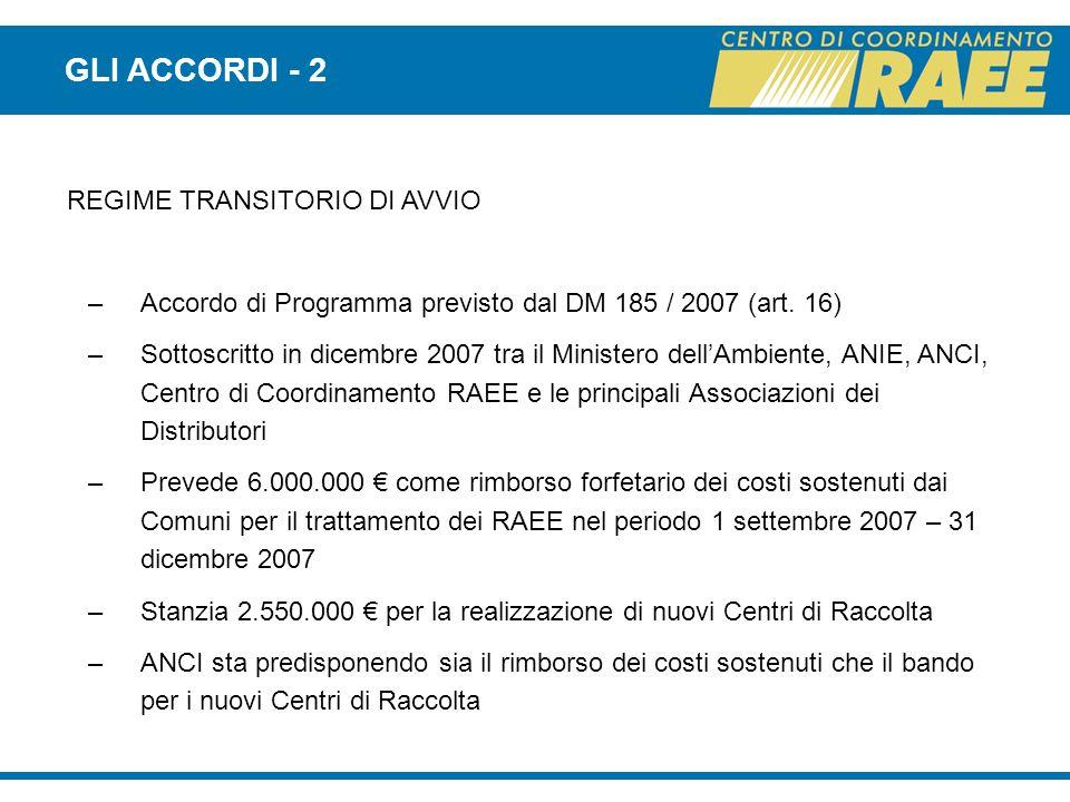 REGIME TRANSITORIO DI AVVIO –Accordo di Programma previsto dal DM 185 / 2007 (art. 16) –Sottoscritto in dicembre 2007 tra il Ministero dellAmbiente, A