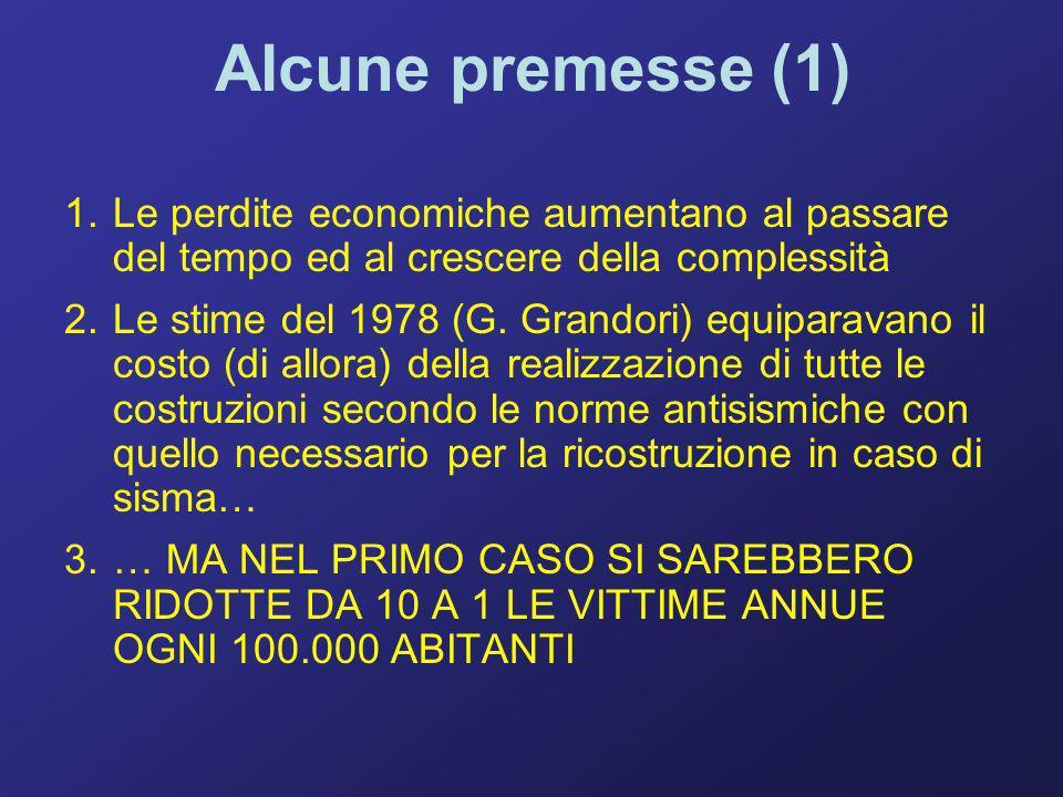 Alcune premesse (2) Le stime del 1978 (G.Grandori) indicavano in ca.
