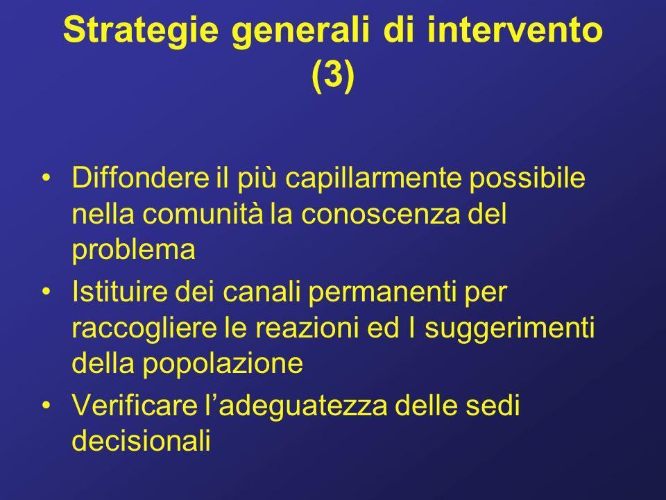 Strategie generali di intervento (4) Perfezionare I criteri progettuali generali e di dettaglio Perfezionare I criteri di pianificazione generale ed attuativa Diffondere tali conoscenze nel mondo dei tecnici