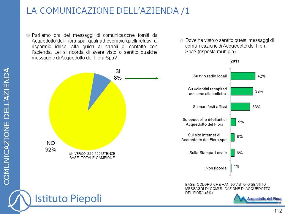 LA COMUNICAZIONE DELLAZIENDA /1 Parliamo ora dei messaggi di comunicazione forniti da Acquedotto del Fiora spa, quali ad esempio quelli relativi al ri