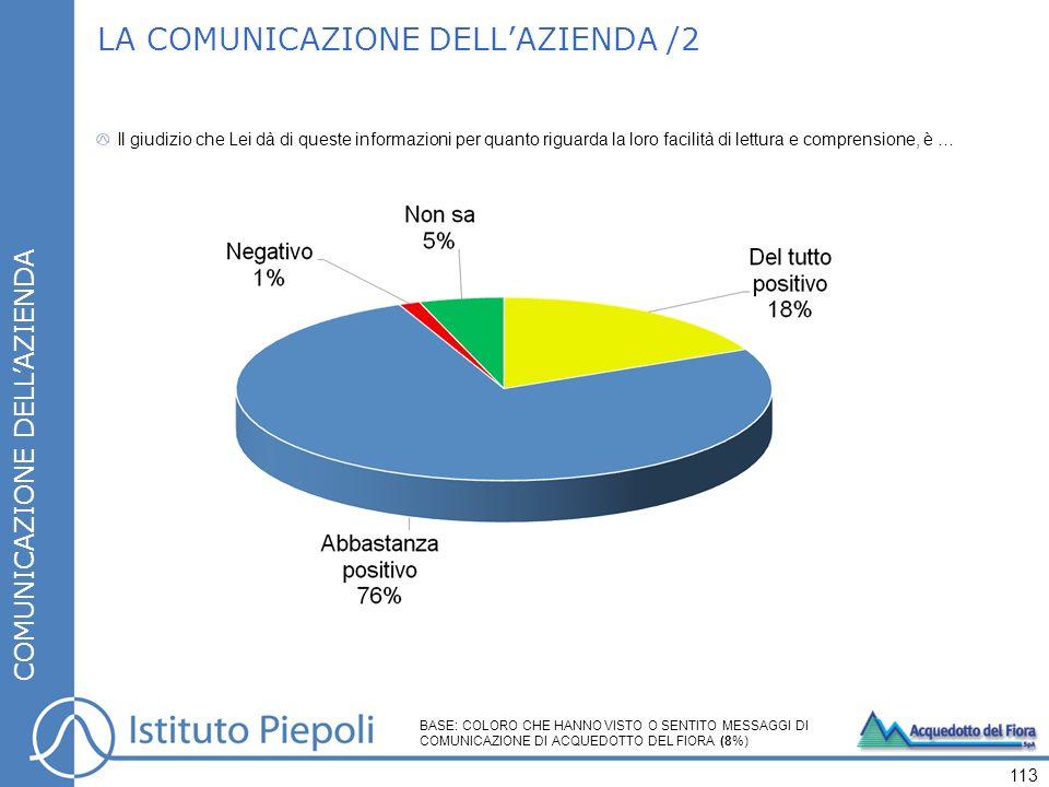 LA COMUNICAZIONE DELLAZIENDA /2 COMUNICAZIONE DELLAZIENDA Il giudizio che Lei dà di queste informazioni per quanto riguarda la loro facilità di lettur