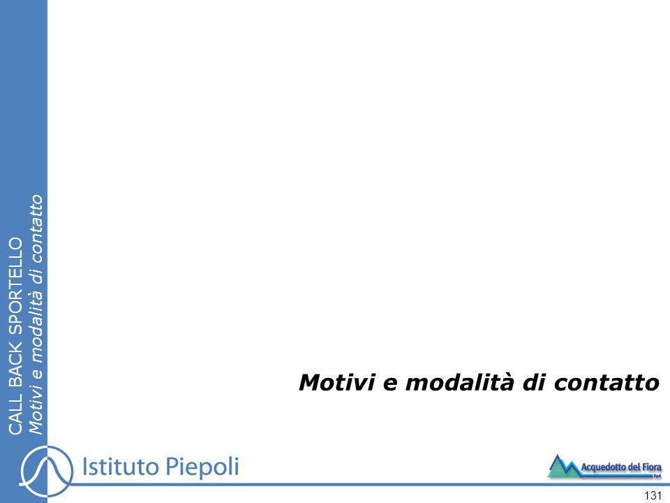 Motivi e modalità di contatto CALL BACK SPORTELLO Motivi e modalità di contatto 131