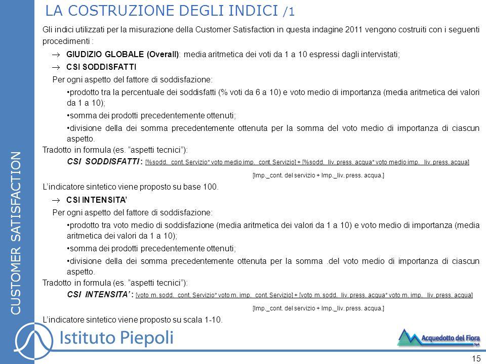 CUSTOMER SATISFACTION LA COSTRUZIONE DEGLI INDICI /1 15 Gli indici utilizzati per la misurazione della Customer Satisfaction in questa indagine 2011 v