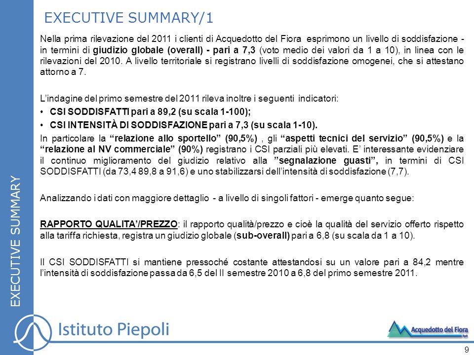 Nella prima rilevazione del 2011 i clienti di Acquedotto del Fiora esprimono un livello di soddisfazione - in termini di giudizio globale (overall) -
