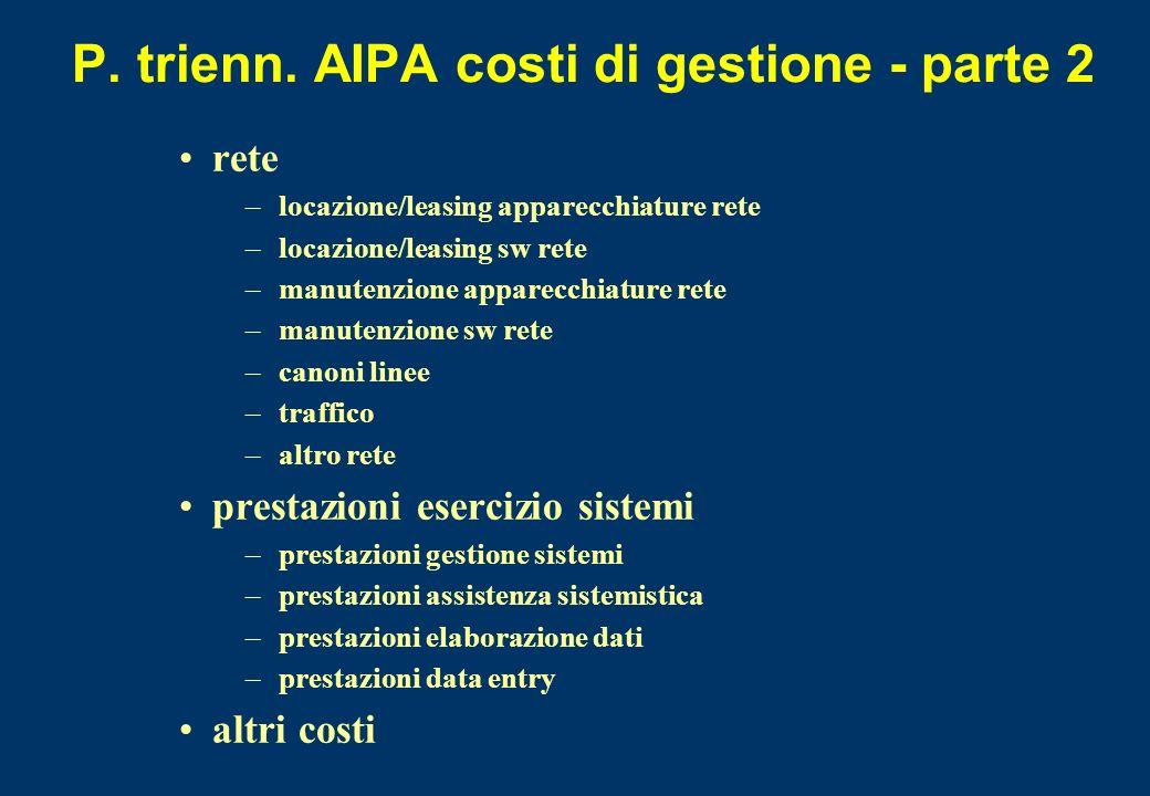 P. trienn. AIPA costi di gestione - parte 2 rete –locazione/leasing apparecchiature rete –locazione/leasing sw rete –manutenzione apparecchiature rete