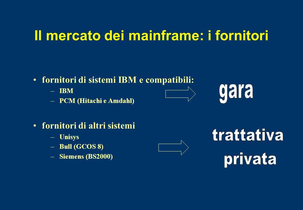 Il mercato dei mainframe: i fornitori fornitori di sistemi IBM e compatibili: –IBM –PCM (Hitachi e Amdahl) fornitori di altri sistemi –Unisys –Bull (G