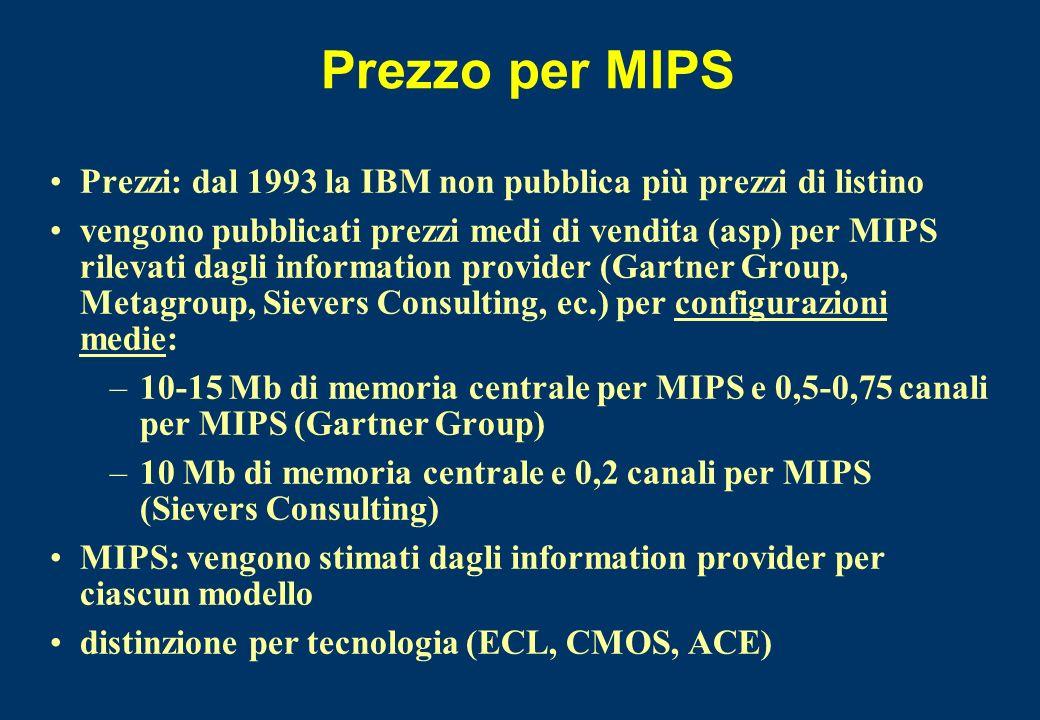 Prezzo per MIPS Prezzi: dal 1993 la IBM non pubblica più prezzi di listino vengono pubblicati prezzi medi di vendita (asp) per MIPS rilevati dagli inf