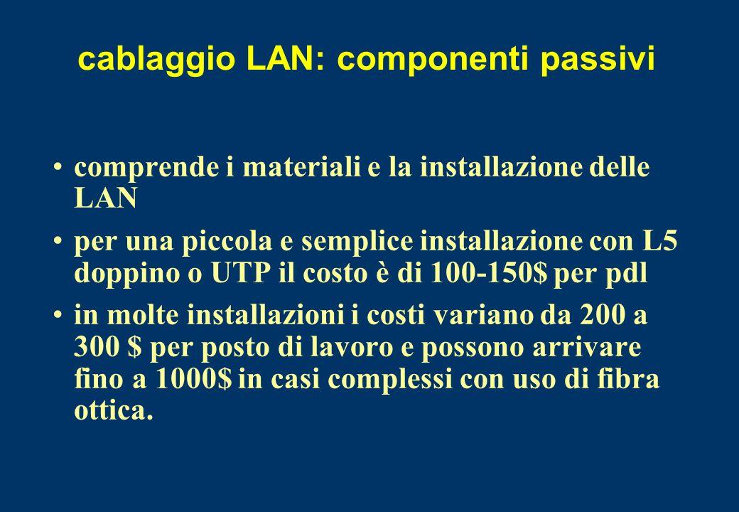cablaggio LAN: componenti passivi comprende i materiali e la installazione delle LAN per una piccola e semplice installazione con L5 doppino o UTP il