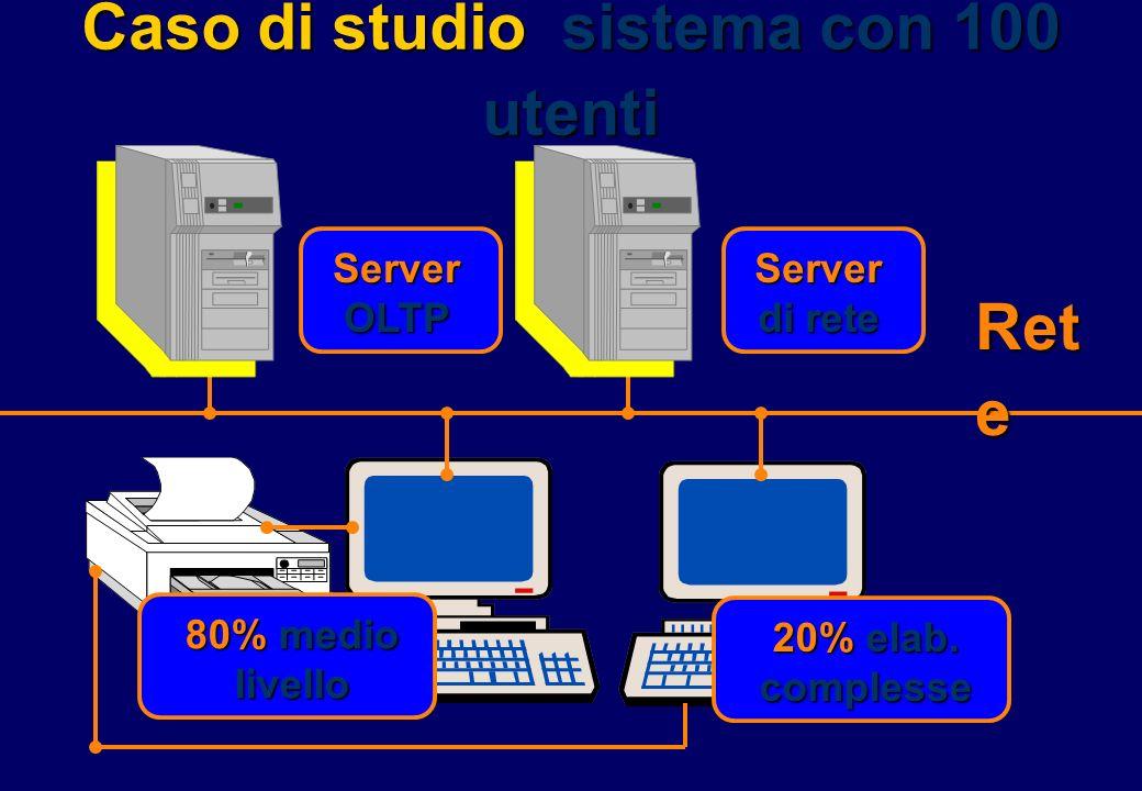 Caso di studio sistema con 100 utenti Server OLTP Server di rete Ret e 80% medio livello 20% elab. complesse