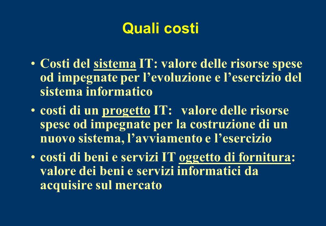 Quali costi Costi del sistema IT: valore delle risorse spese od impegnate per levoluzione e lesercizio del sistema informatico costi di un progetto IT