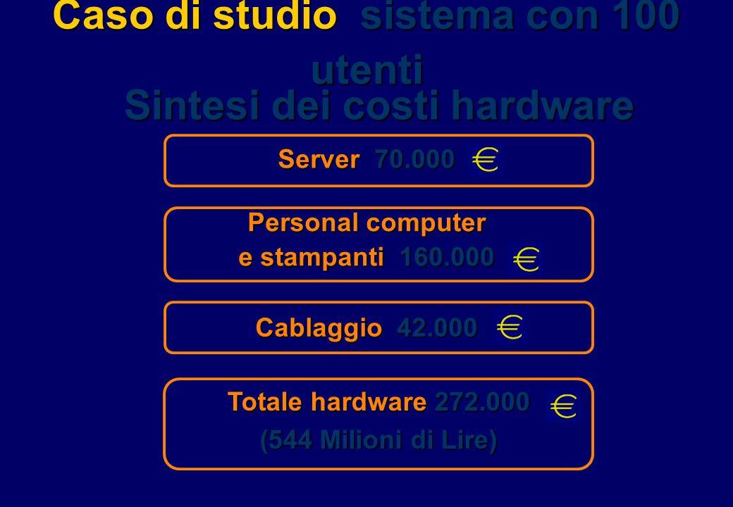 Caso di studio sistema con 100 utenti Sintesi dei costi hardware Server 70.000 Personal computer e stampanti 160.000 Cablaggio 42.000 Totale hardware
