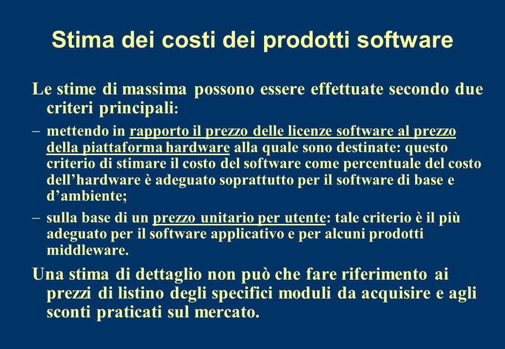 Stima dei costi dei prodotti software Le stime di massima possono essere effettuate secondo due criteri principali : mettendo in rapporto il prezzo de