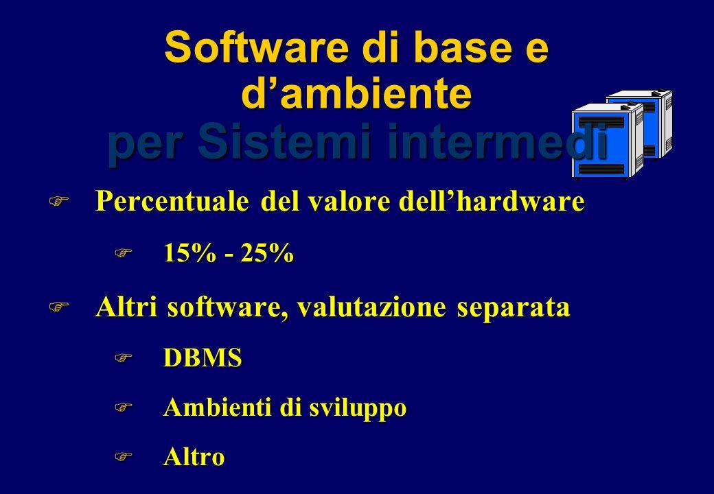 F Percentuale del valore dellhardware F 15% - 25% F Altri software, valutazione separata F DBMS F Ambienti di sviluppo F Altro Software di base e damb
