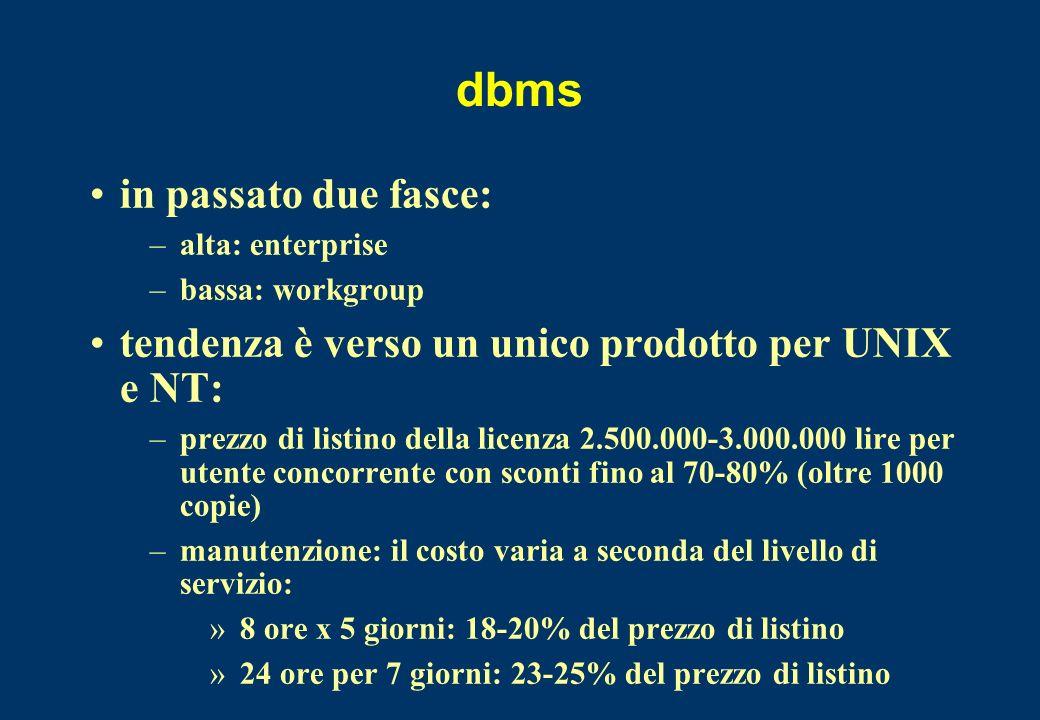 dbms in passato due fasce: –alta: enterprise –bassa: workgroup tendenza è verso un unico prodotto per UNIX e NT: –prezzo di listino della licenza 2.50