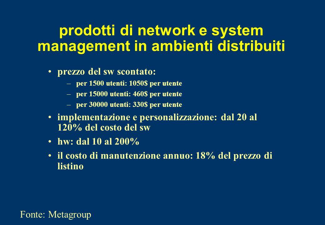 prodotti di network e system management in ambienti distribuiti prezzo del sw scontato: –per 1500 utenti: 1050$ per utente –per 15000 utenti: 460$ per