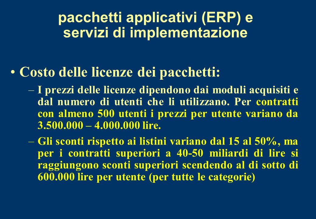 pacchetti applicativi (ERP) e servizi di implementazione Costo delle licenze dei pacchetti: –I prezzi delle licenze dipendono dai moduli acquisiti e d
