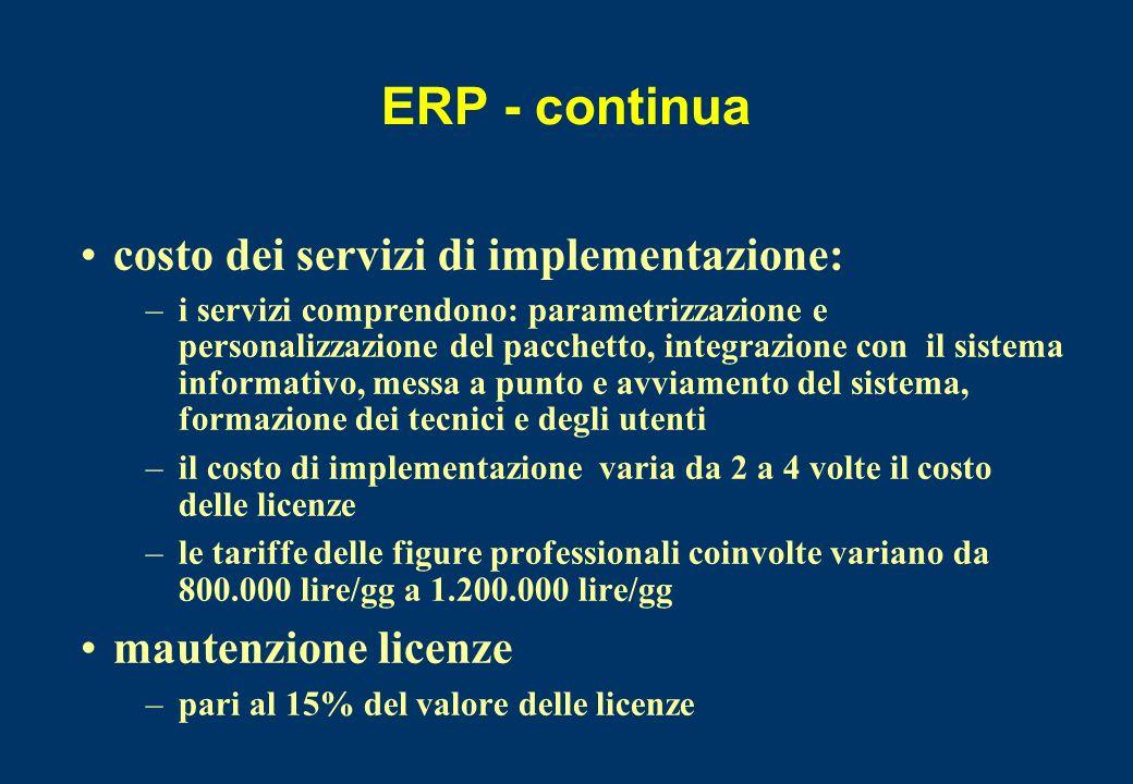 ERP - continua costo dei servizi di implementazione: –i servizi comprendono: parametrizzazione e personalizzazione del pacchetto, integrazione con il