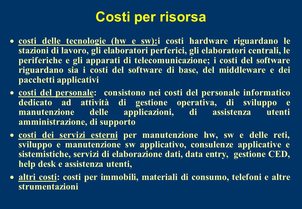 Costi per risorsa costi delle tecnologie (hw e sw):i costi hardware riguardano le stazioni di lavoro, gli elaboratori perferici, gli elaboratori centr