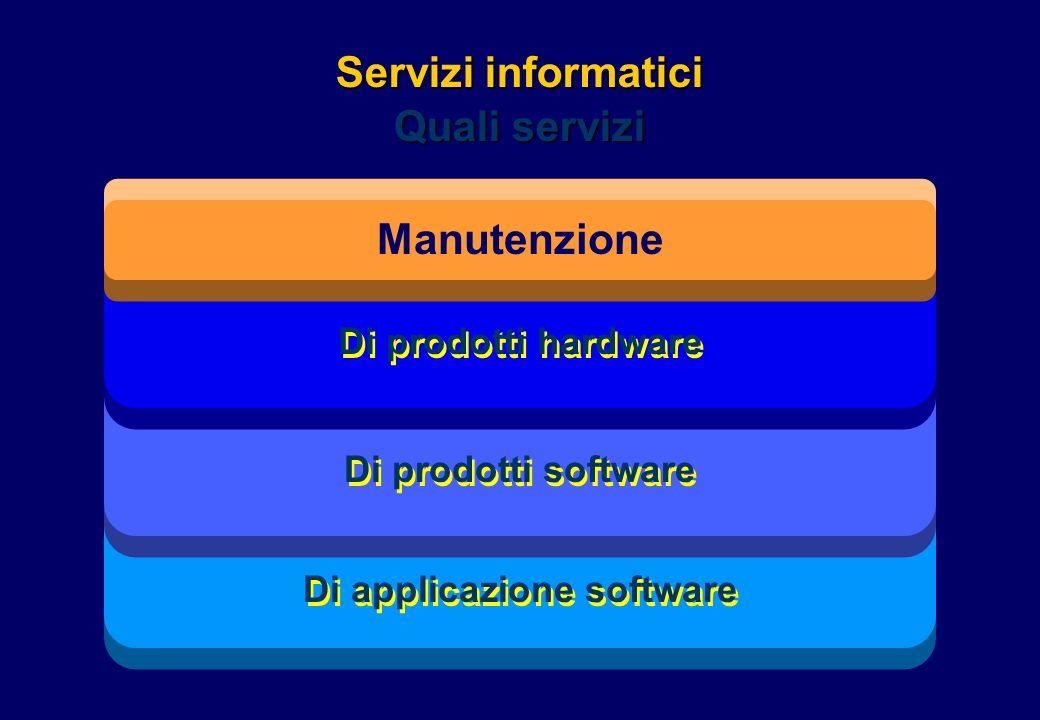 Servizi informatici Quali servizi Di applicazione software Di prodotti software Di prodotti hardware Manutenzione