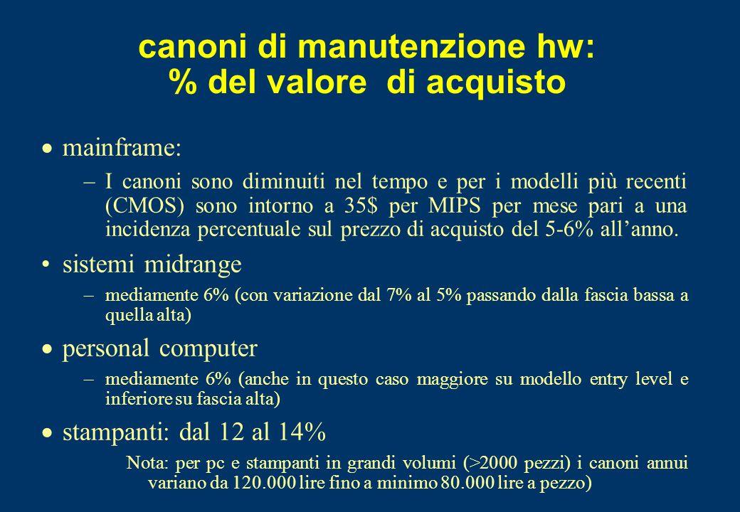 canoni di manutenzione hw: % del valore di acquisto mainframe: –I canoni sono diminuiti nel tempo e per i modelli più recenti (CMOS) sono intorno a 35