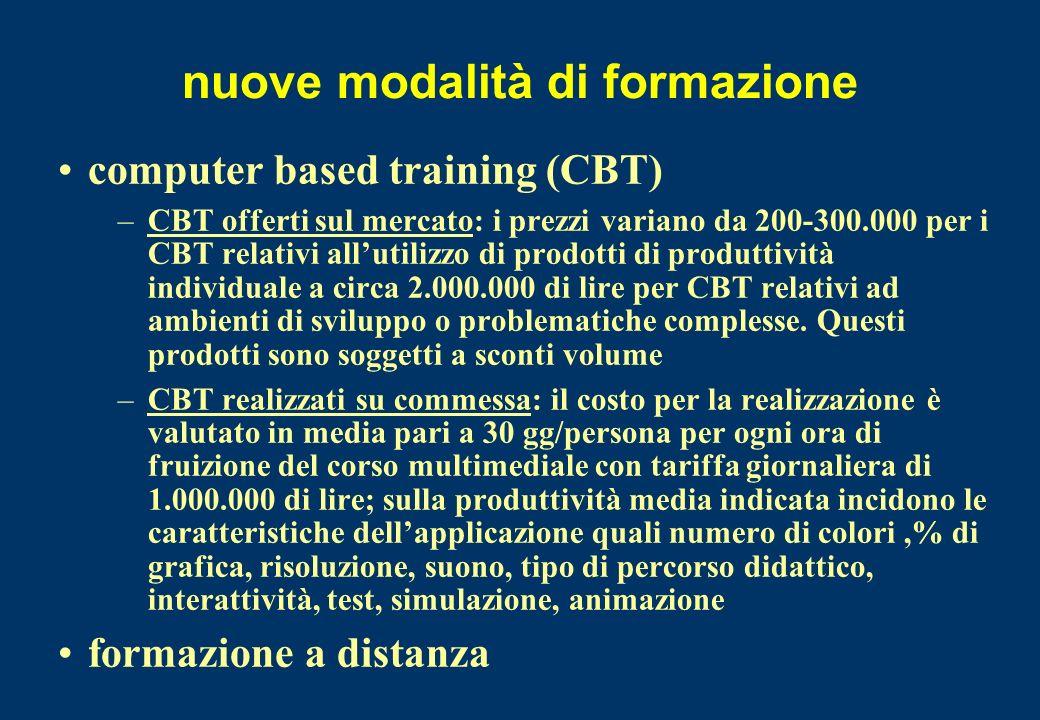 nuove modalità di formazione computer based training (CBT) –CBT offerti sul mercato: i prezzi variano da 200-300.000 per i CBT relativi allutilizzo di