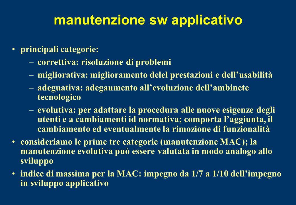 manutenzione sw applicativo principali categorie: –correttiva: risoluzione di problemi –migliorativa: miglioramento delel prestazioni e dellusabilità