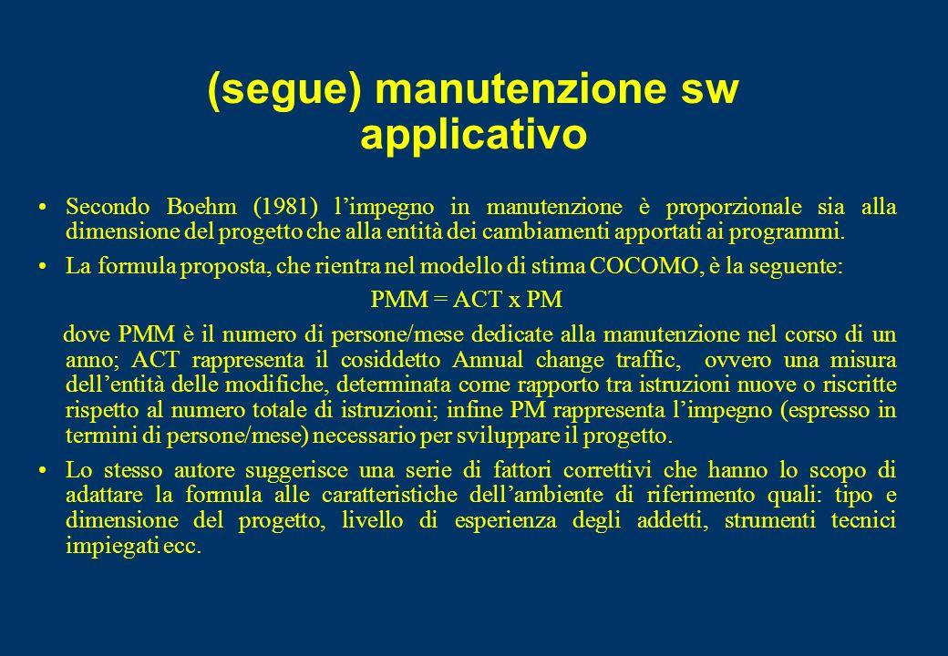 (segue) manutenzione sw applicativo Secondo Boehm (1981) limpegno in manutenzione è proporzionale sia alla dimensione del progetto che alla entità dei