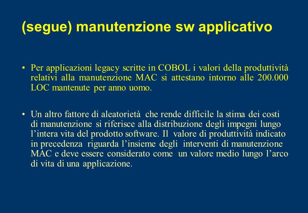 (segue) manutenzione sw applicativo Per applicazioni legacy scritte in COBOL i valori della produttività relativi alla manutenzione MAC si attestano i