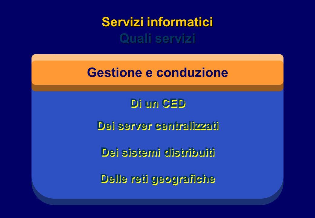 Di un CED Dei server centralizzati Dei sistemi distribuiti Delle reti geografiche Servizi informatici Quali servizi Gestione e conduzione