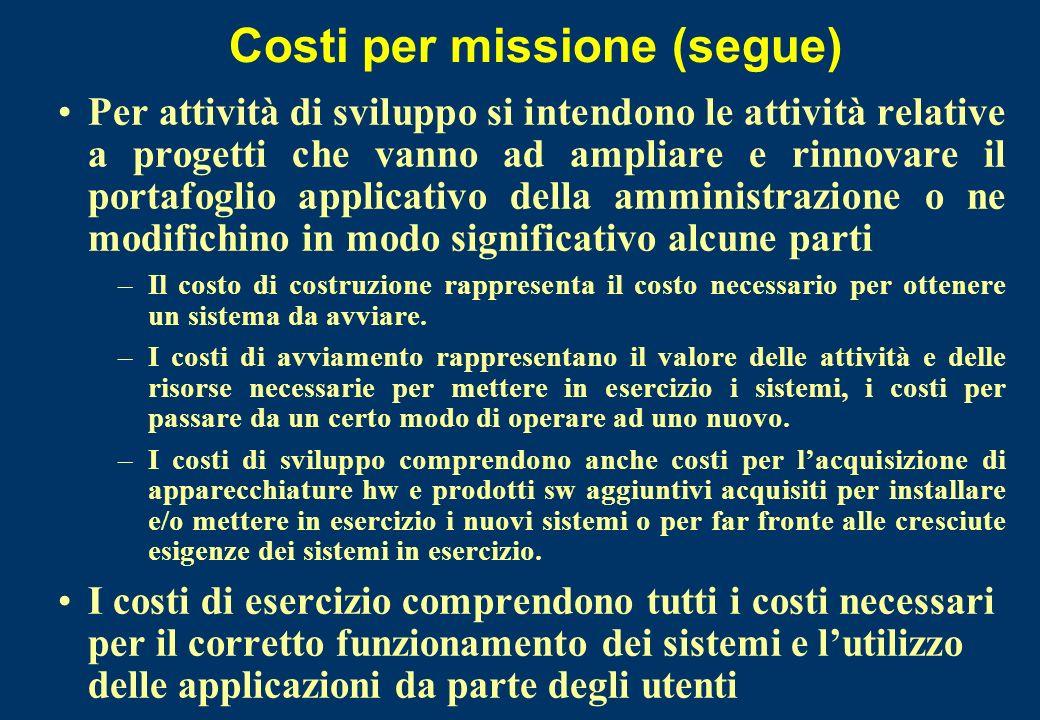 Costi per missione (segue) Per attività di sviluppo si intendono le attività relative a progetti che vanno ad ampliare e rinnovare il portafoglio appl