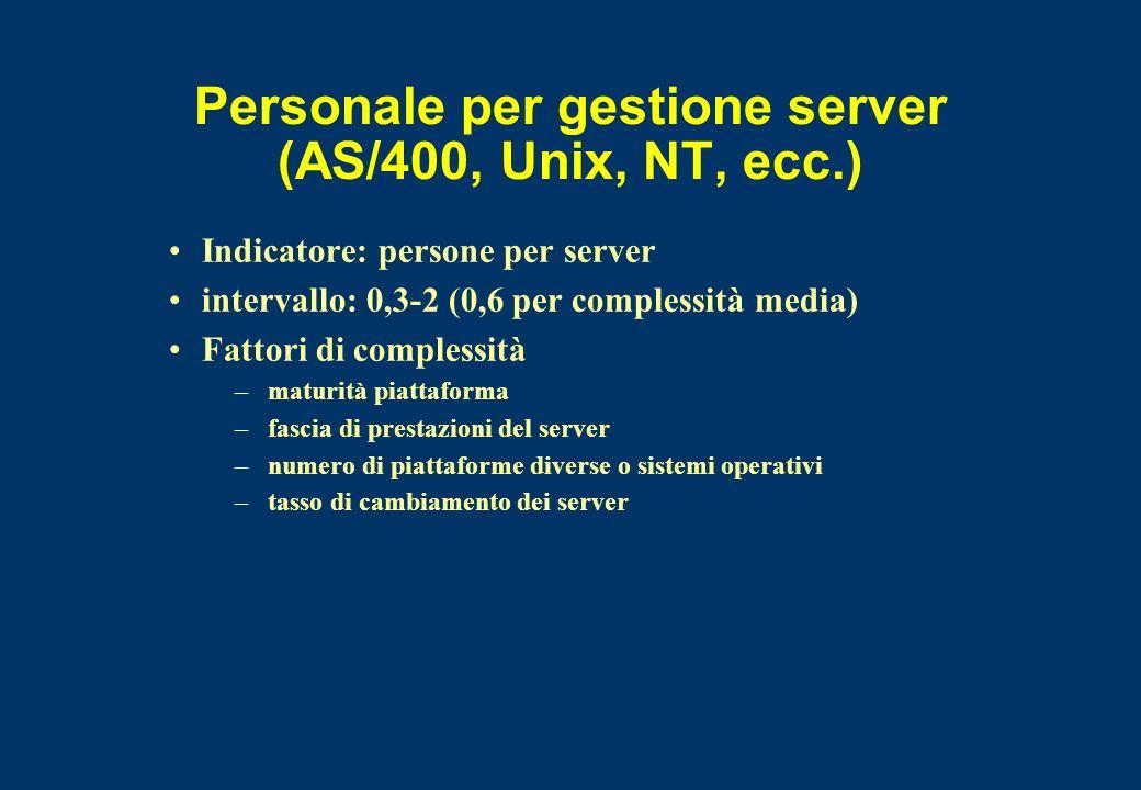 Personale per gestione server (AS/400, Unix, NT, ecc.) Indicatore: persone per server intervallo: 0,3-2 (0,6 per complessità media) Fattori di comples