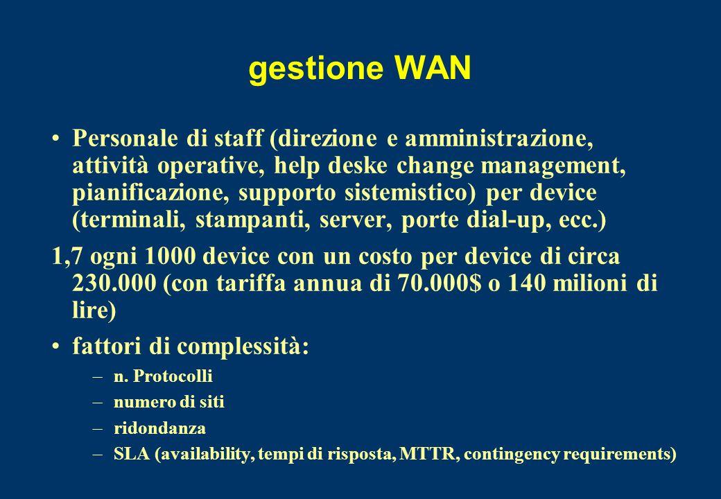 gestione WAN Personale di staff (direzione e amministrazione, attività operative, help deske change management, pianificazione, supporto sistemistico)