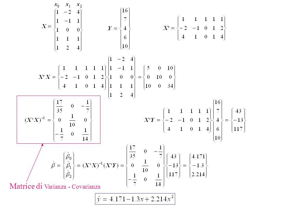 Matrice di Varianza - Covarianza
