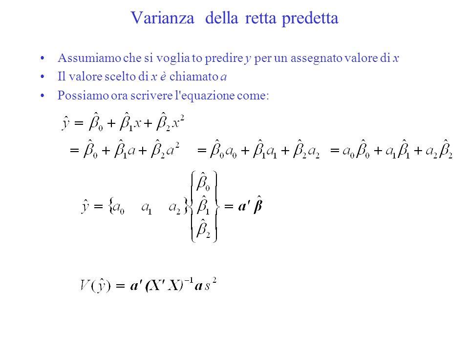 Varianza della retta predetta Assumiamo che si voglia to predire y per un assegnato valore di x Il valore scelto di x è chiamato a Possiamo ora scrive