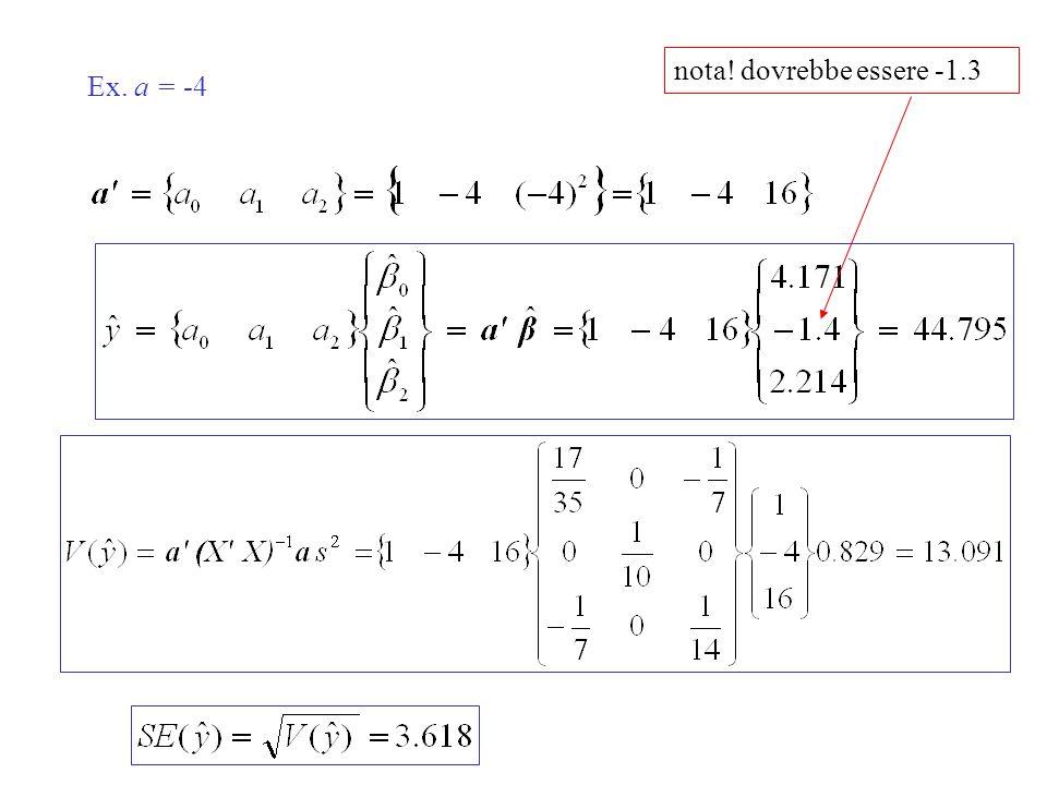 Ex. a = -4 nota! dovrebbe essere -1.3