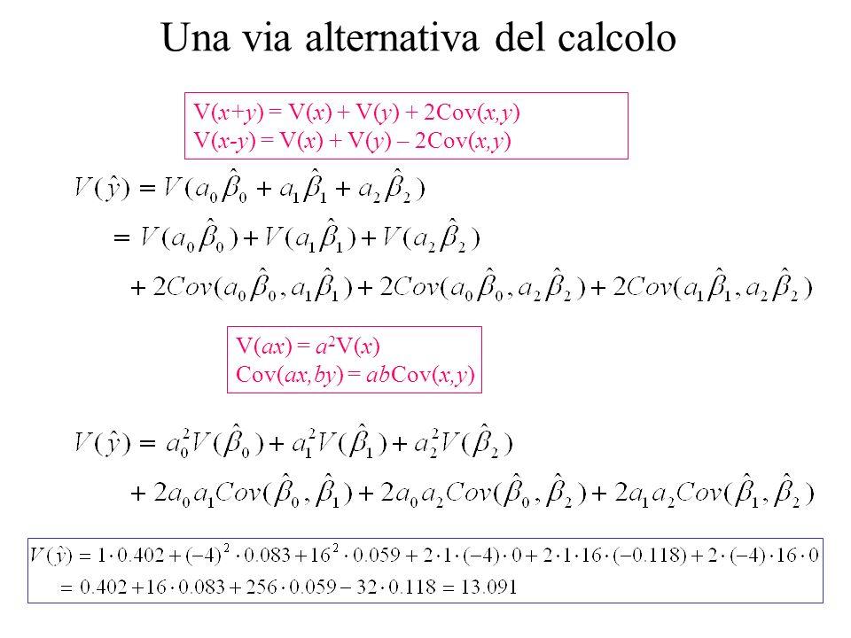V(x+y) = V(x) + V(y) + 2Cov(x,y) V(x-y) = V(x) + V(y) – 2Cov(x,y) V(ax) = a 2 V(x) Cov(ax,by) = abCov(x,y) Una via alternativa del calcolo
