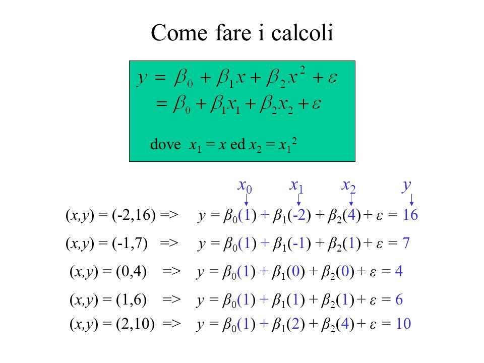 il SAS System 08:22 Tuesday, October 29, 2002 2 Procedure REG Model: MODEL1 Dependent Variable: y Analysis di Varianza Sum di Mean Source DF Squares Square F Value Pr > F Model 3 15037 5012.44667 42.75 <.0001 Error 7 820.66769 117.23824 Corrected Total 10 15858 Root MSE 10.82766 R-Square 0.9482 Dependent Mean 25.77091 Adj R-Sq 0.9261 Coeff Var 42.01505 Parameter Estimates Parameter Standard Variable DF Estimate Error t Value Pr >  t  Intercept 1 1.73490 9.62511 0.18 0.8621 x 1 0.59619 0.87649 0.68 0.5182 x2 1 -0.02928 0.02099 -1.39 0.2057 x3 1 0.00035168 0.00013776 2.55 0.0379 polinomio di terzo ordine