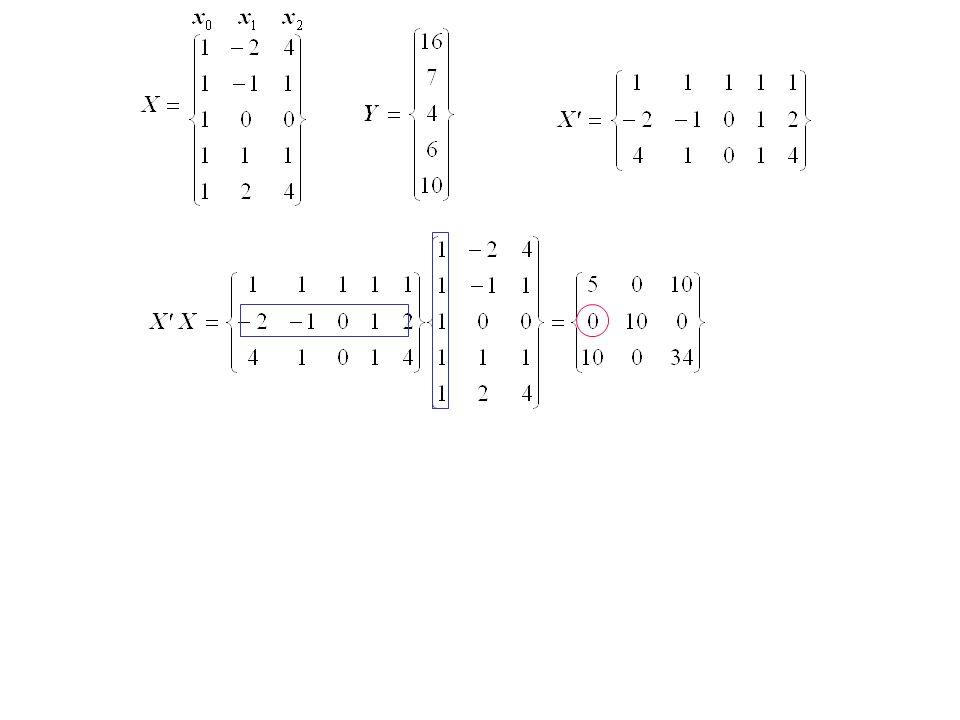 The SAS System 08:22 Tuesday, October 29, 2002 4 il REG Procedure Model: MODEL1 Dependent Variable: y Analysis di Varianza Sum di Mean Source DF Squares Square F Value Pr > F Model 1 9547.03680 9547.03680 13.61 0.0050 Error 9 6310.97089 701.21899 Corrected Total 10 15858 Root MSE 26.48054 R-Square 0.6020 Dependent Mean 25.77091 Adj R-Sq 0.5578 Coeff Var 102.75361 Parameter Estimates Parameter Standard Variable DF Estimate Error t Value Pr >  t  Intercept 1 -20.81000 14.93704 -1.39 0.1970 x 1 0.93162 0.25248 3.69 0.0050 polinomio di primo ordine (una retta)