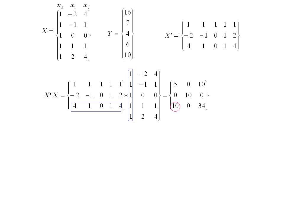 DATA eks21; INPUT x y; CARDS; -2 16 -1 7 0 4 1 6 2 10 ; PROC GLM; MODEL y = x x*x/solution ; OUTPUT out= new p= yhat L95M= low_mean U95M = up_mean L95 = low U95 = upper; RUN; PROC PRINT; RUN;