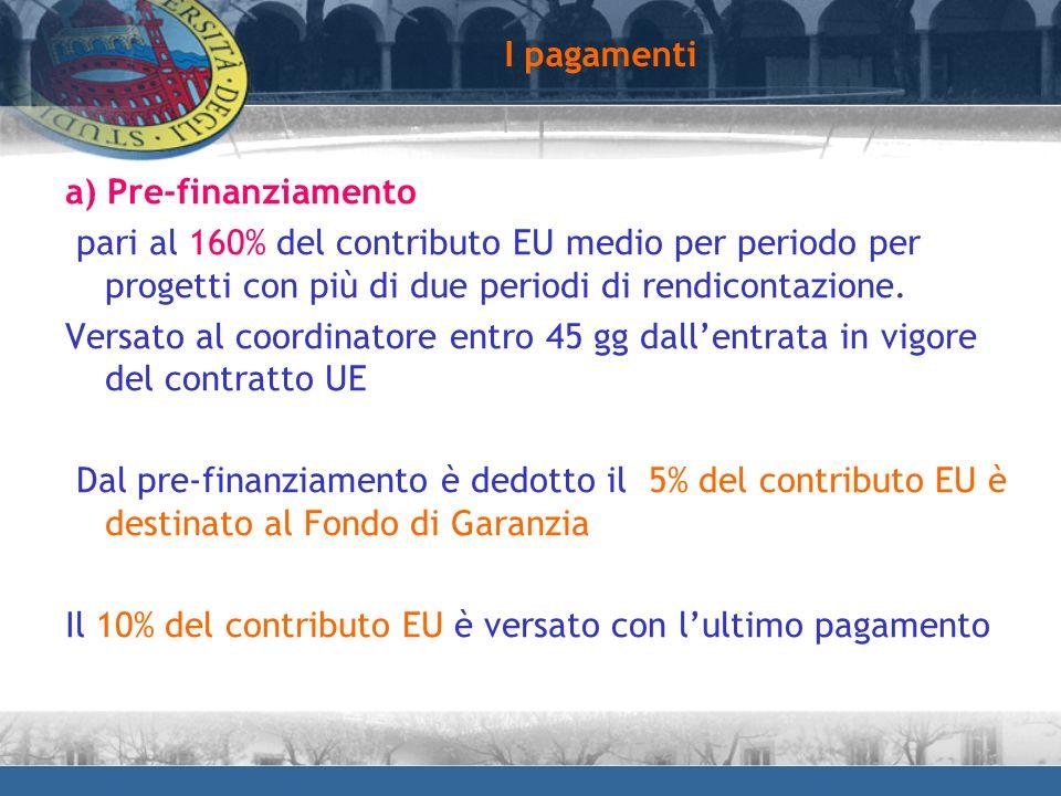 I pagamenti a) Pre-finanziamento pari al 160% del contributo EU medio per periodo per progetti con più di due periodi di rendicontazione. Versato al c