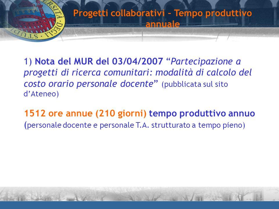 Progetti collaborativi – Tempo produttivo annuale 1) Nota del MUR del 03/04/2007 Partecipazione a progetti di ricerca comunitari: modalità di calcolo