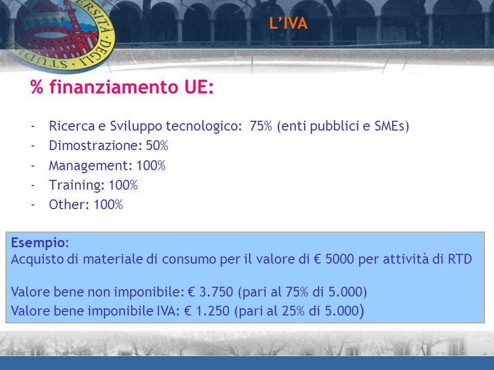 % finanziamento UE: -Ricerca e Sviluppo tecnologico: 75% (enti pubblici e SMEs) -Dimostrazione: 50% -Management: 100% -Training: 100% -Other: 100% LIV