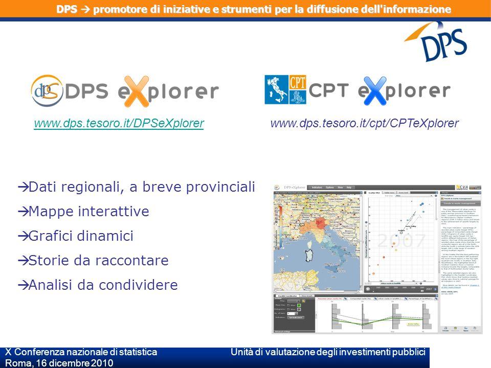 X Conferenza nazionale di statistica Unità di valutazione degli investimenti pubblici Roma, 16 dicembre 2010 www.dps.tesoro.it/DPSeXplorer www.dps.tesoro.it/cpt/CPTeXplorerwww.dps.tesoro.it/DPSeXplorer Dati regionali, a breve provinciali Mappe interattive Grafici dinamici Storie da raccontare Analisi da condividere DPS promotore di iniziative e strumenti per la diffusione dell informazione
