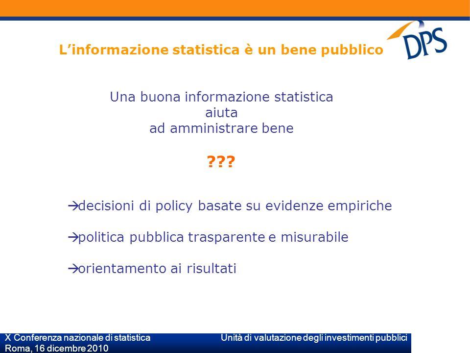 X Conferenza nazionale di statistica Unità di valutazione degli investimenti pubblici Roma, 16 dicembre 2010 Linformazione statistica è un bene pubblico Una buona informazione statistica aiuta ad amministrare bene ??.