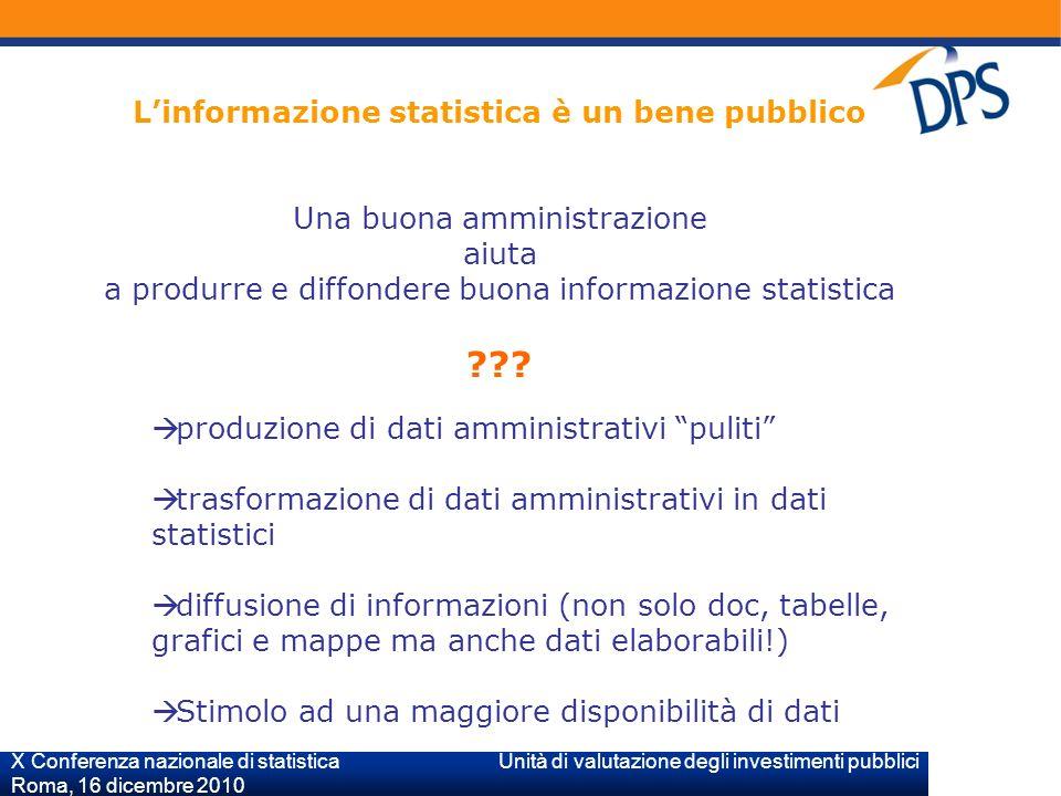 X Conferenza nazionale di statistica Unità di valutazione degli investimenti pubblici Roma, 16 dicembre 2010 Linformazione statistica è un bene pubblico Una buona amministrazione aiuta a produrre e diffondere buona informazione statistica .